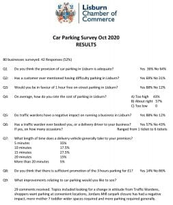 Car Park Survey Results